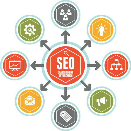 red graphic image that shows different SEO ideas