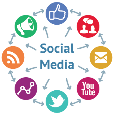social media marketing essay Social media essay in the last few years social media websites has taken a major role in the lives of people around the globe.