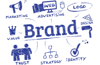 Image result for brand development