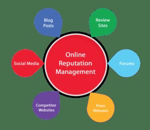 Bad Reviews Online   Reputation Management Melbourne FL