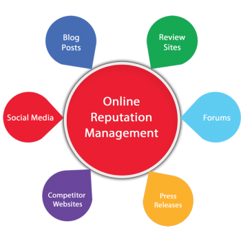 Bad Reviews Online | Reputation Management Melbourne FL