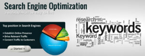 SEO Melbourne FL | Search Engine Optimization Florida