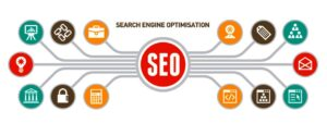 SEO Melbourne FL   Search Engine Optimization Florida