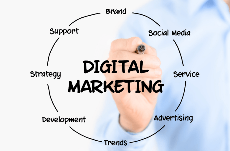 Digital Marketing in Melbourne FL