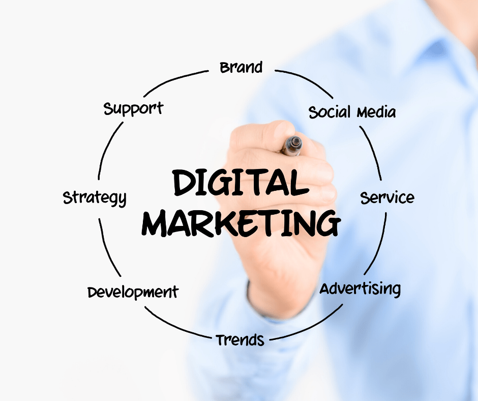 Digital Marketing in Melbourne FL